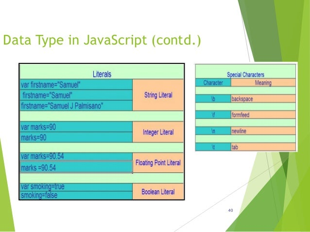 net and java comparison Net framework comparison with java after reading this article java programmers should be able to decipher and vbnet and c++, a java like runtime.