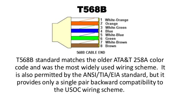 Super Css L14 Ethernet Cabling Wiring Cloud Hisonuggs Outletorg