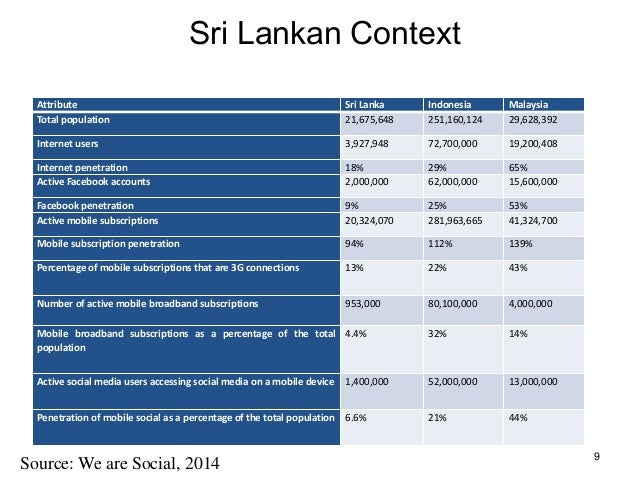Mobile Market Penetration Sri Lanka Xxx Photo