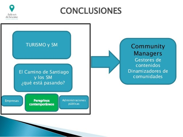 TURISMO y SM El Camino de Santiago y los SM ¿qué está pasando? Peregrinos contemporáneos Empresas Administraciones pública...