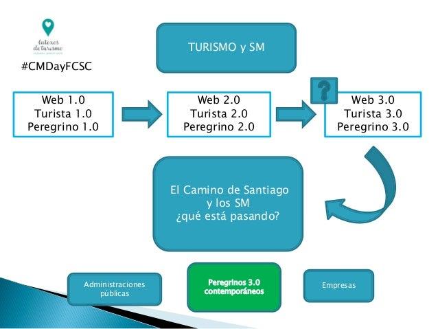 TURISMO y SM El Camino de Santiago y los SM ¿qué está pasando? Peregrinos 3.0 contemporáneos EmpresasAdministraciones públ...