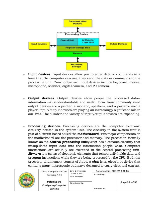 CSS NC II learning Module