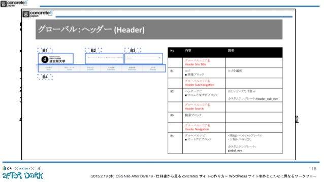 2015.2.19 (木) CSS Nite After Dark 19 - 仕様書から見る concrete5 サイトの作り方〜 WordPress サイト制作とこんなに異なるワークフロー STEP7: 管理画面でページタイプを作成 • 管理...