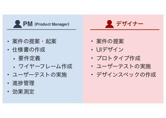 • 案件の提案 • UIデザイン • プロトタイプ作成 • ユーザーテストの実施 • デザインスペックの作成 • 案件の提案・起案 • 仕様書の作成 • 要件定義 • ワイヤーフレーム作成 • ユーザーテストの実施 • 進捗管理 • 効果測定 ...