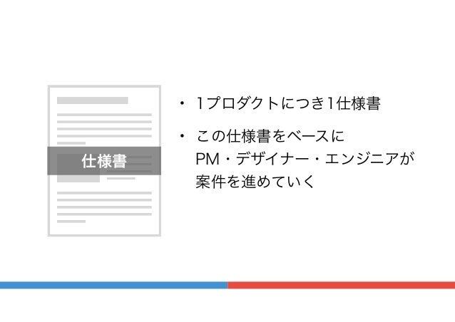 • 1プロダクトにつき1仕様書 • この仕様書をベースに PM・デザイナー・エンジニアが 案件を進めていく 仕様書