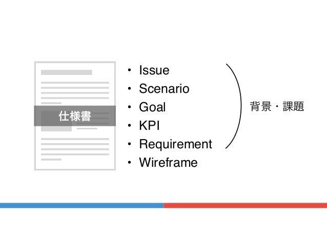 • Issue • Scenario • Goal • KPI • Requirement • Wireframe 仕様書 背景・課題