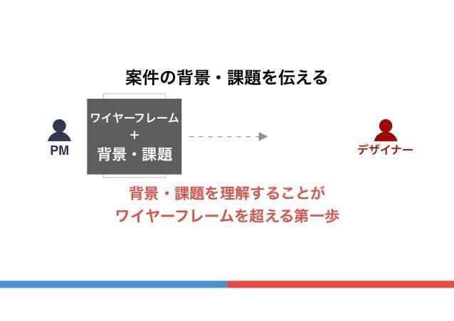 背景・課題を理解することが ワイヤーフレームを超える第一歩 PM デザイナー 仕様書 背景・課題 ワイヤーフレーム + 案件の背景・課題を伝える