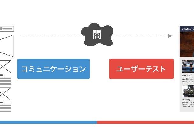 闇 コミュニケーション ユーザーテスト