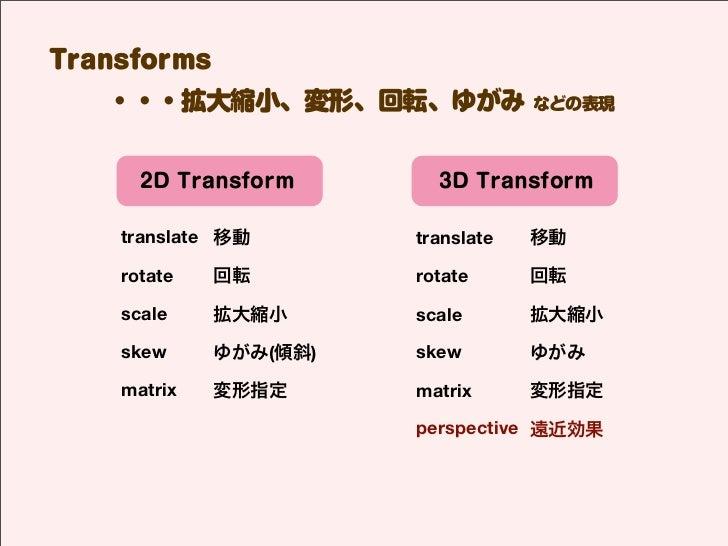Transforms   ・・・拡大縮小、変形、回転、ゆがみ などの表現      2D Transform       3D Transform    translate 移動       translate   移動    rotate  ...