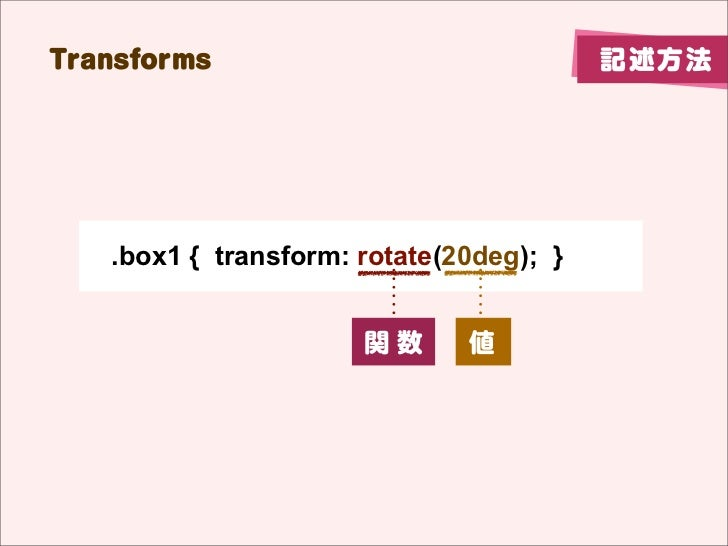 Transforms                               記述方法   .box1 { transform: rotate(20deg); }                      関数      値
