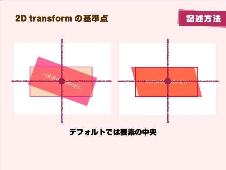 2D transform の基準点       記述方法         デフォルトでは要素の中央