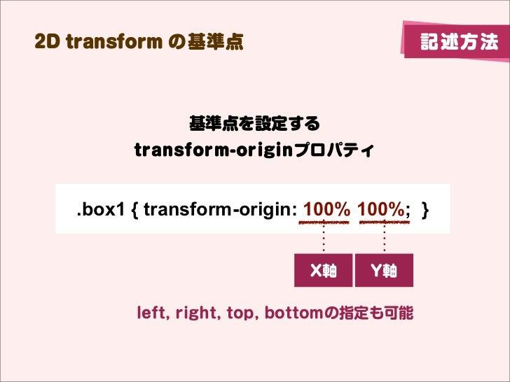 2D transform の基準点                         記述方法               基準点を設定する         transform-originプロパティ   .box1 { transform-or...