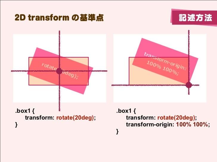 2D transform の基準点                                  記述方法.box1 {                        .box1 {   transform: rotate(20deg); ...
