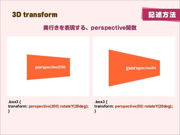 3D transform                                                            記述方法                  奥行きを表現する、perspective関数.box3 ...