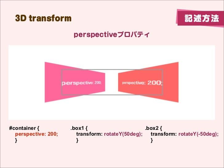 3D transform                                                    記述方法                       perspectiveプロパティ#container {   ...