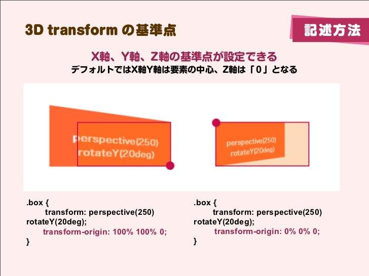 3D transform の基準点                                               記述方法               X軸、Y軸、Z軸の基準点が設定できる          デフォルトではX軸Y軸...