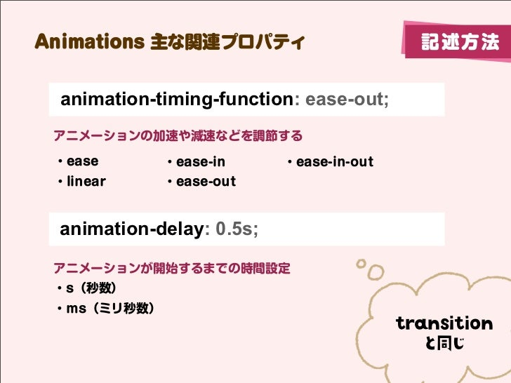 Animations 主な関連プロパティ                       記述方法 animation-timing-function: ease-out; アニメーションの加速や減速などを調節する ・ease       ・eas...