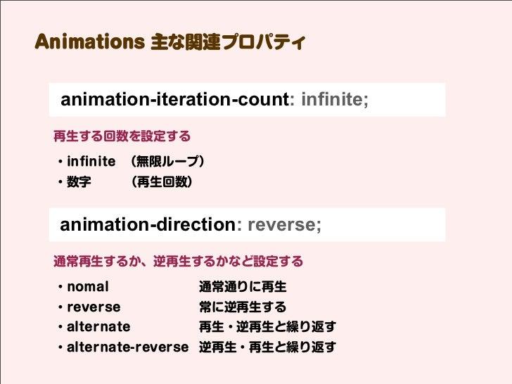 Animations 主な関連プロパティ animation-iteration-count: infinite; 再生する回数を設定する ・infinite (無限ループ) ・数字 (再生回数) animation-direction: r...