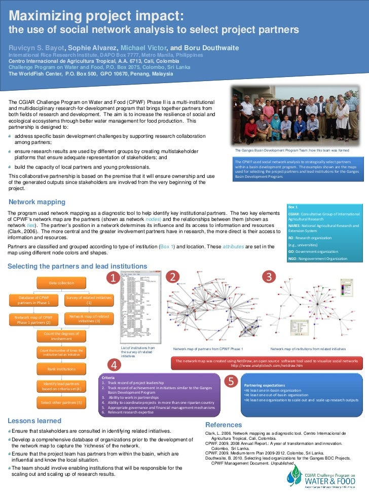 Maximizing project impact:the use of social network analysis to select project partnersRuvicyn S. Bayot, Sophie Alvarez, M...