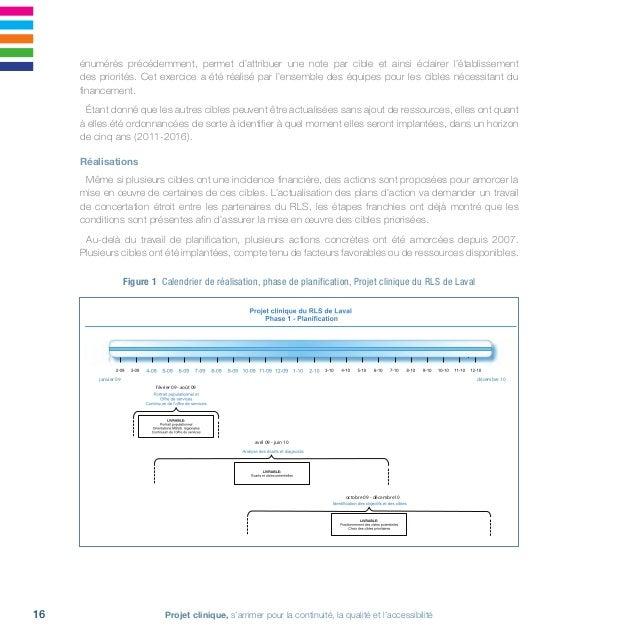 17Réseau local de services de Laval • 2011-2016 Structure Comme proposé dans le cadre de référence «Modèle de coordinati...