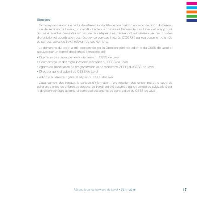 Projet clinique, s'arrimer pour la continuité, la qualité et l'accessibilité18 Figure 2 Structure – Projet clinique du RL...