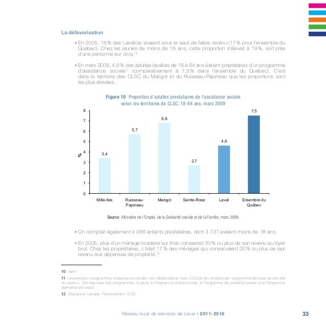 35Réseau local de services de Laval • 2011-2016 État de santé L'espérance de vie à la naissance • Selon les données les p...
