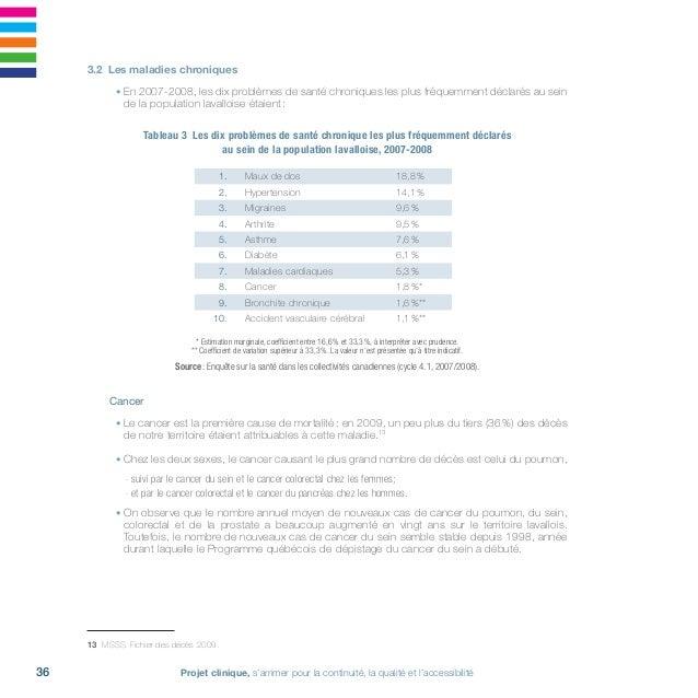 Projet clinique, s'arrimer pour la continuité, la qualité et l'accessibilité38 Figure 14 Prévalence du diabète selon l'âge...