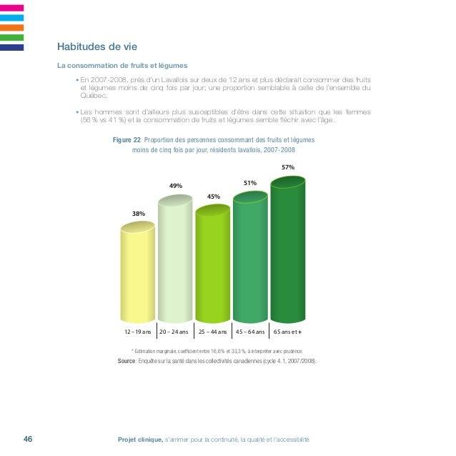 Projet clinique, s'arrimer pour la continuité, la qualité et l'accessibilité48 • Chez les non-fumeurs, environ une personn...
