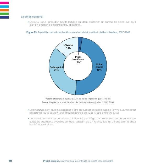 Projet clinique, s'arrimer pour la continuité, la qualité et l'accessibilité52 Tableau 5 Répartition des services médicau...