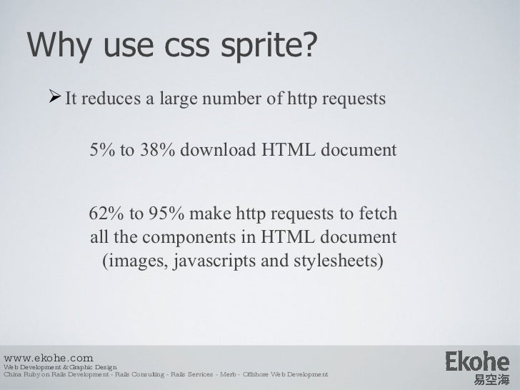 Css sprite best practices Slide 3