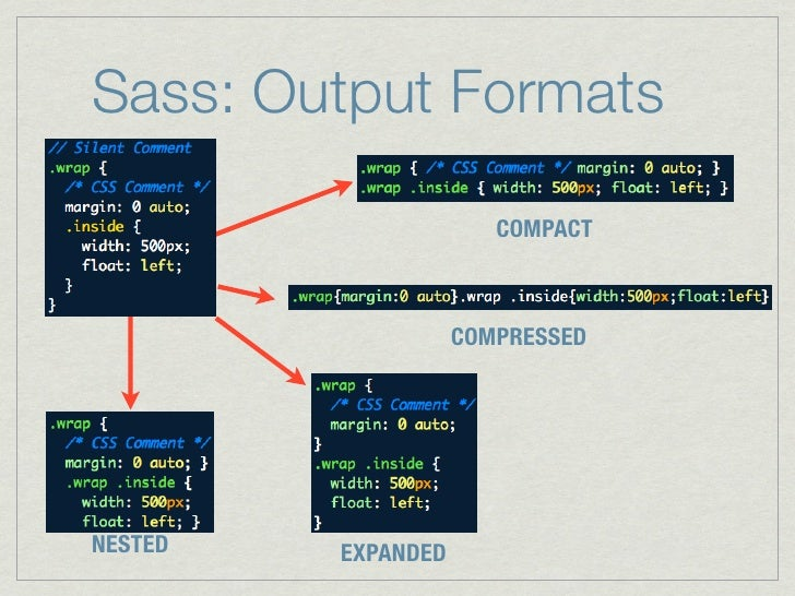 Authoring Stylesheets with Compass & Sass