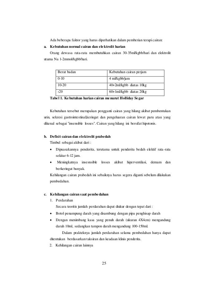 Terapi Cairan Pada Demam Berdarah Dengue