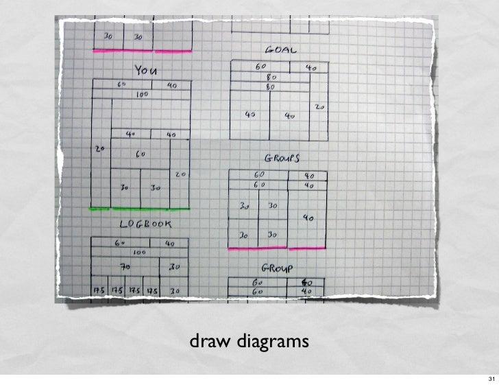 draw diagrams                 31