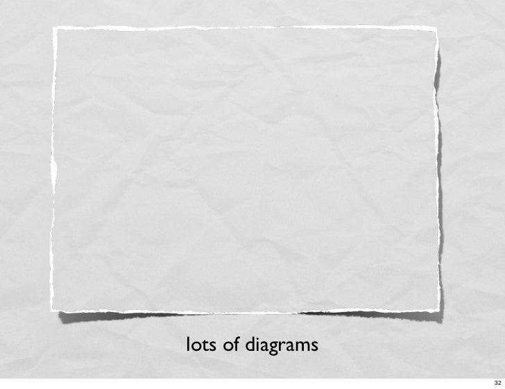 lots of diagrams                    32
