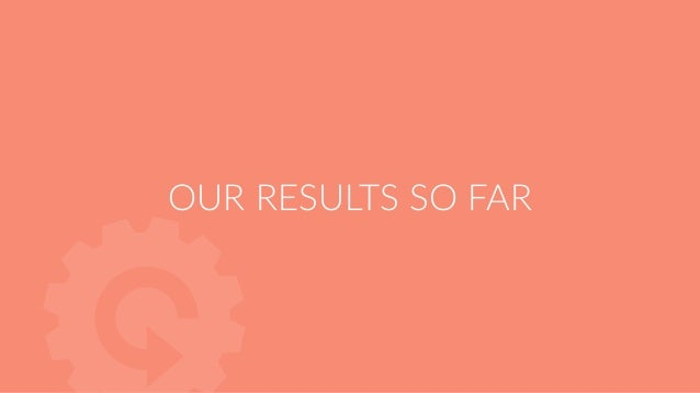 We saw promising results right away • Within first 60 days: • New people started using Contactually (initial activatio...