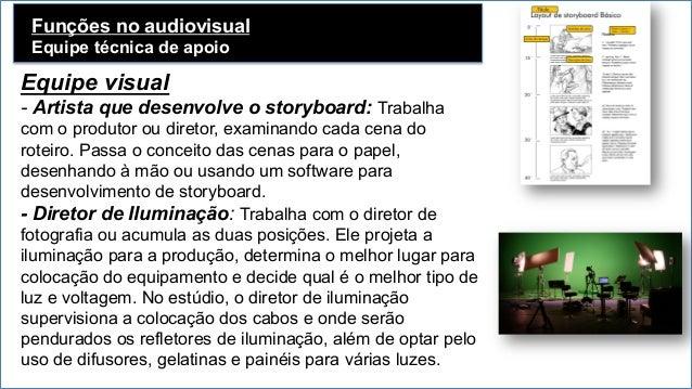 Funções no audiovisual Equipe técnica de apoio Equipe visual - Artista que desenvolve o storyboard: Trabalha com o produto...