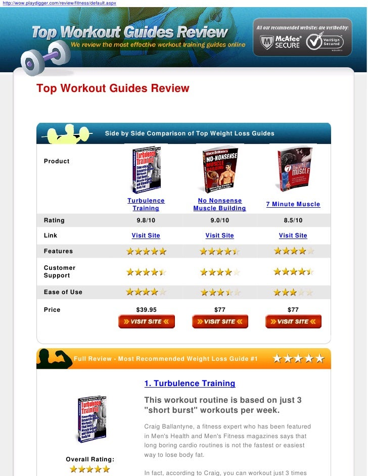 http://wow.playdigger.com/review/fitness/default.aspx                    Top Workout Guides Review                        ...