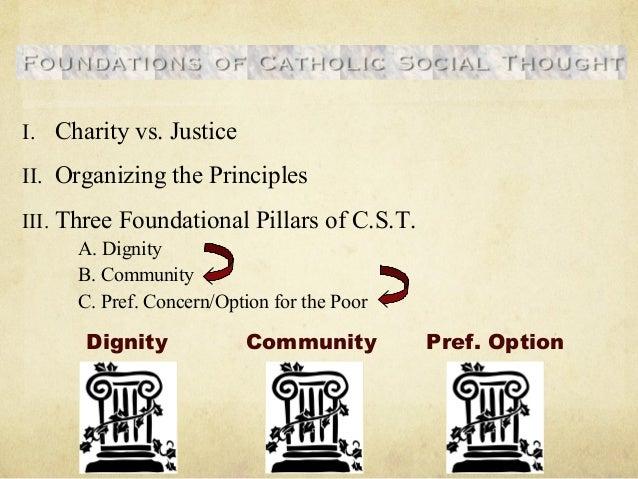 I. Charity vs. Justice II. Organizing the Principles III. Three Foundational Pillars of C.S.T. A. Dignity B. Community C. ...