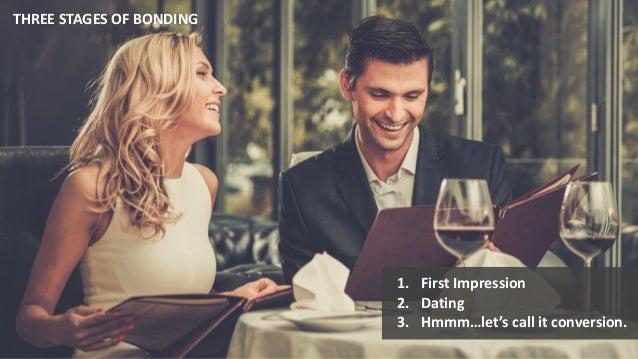 dating sivustot monni