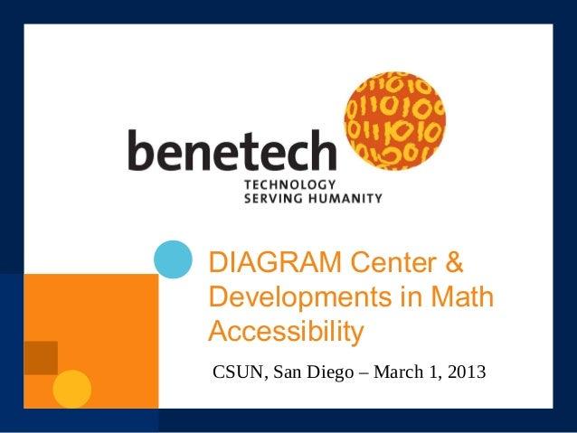 DIAGRAM Center & Developments in Math Accessibility CSUN, San Diego – March 1, 2013