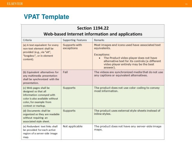 CSUN 2017 VPATs For Business or Measure