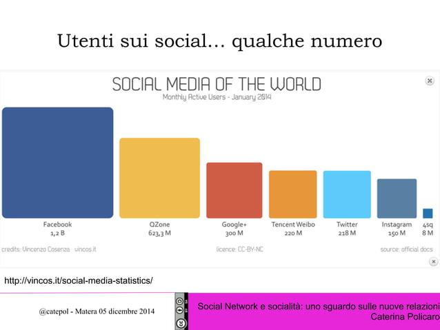 Utenti sui social… qualche numero  Social Network e socialità: uno sguardo sulle nuove relazioni  http://vincos.it/social-...