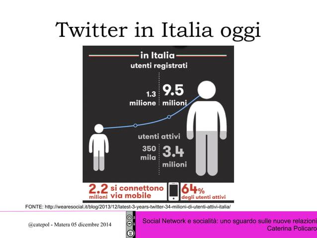Twitter in Italia oggi  FONTE: http://wearesocial.it/blog/2013/12/latest-3-years-twitter-34-milioni-di-utenti-attivi-itali...