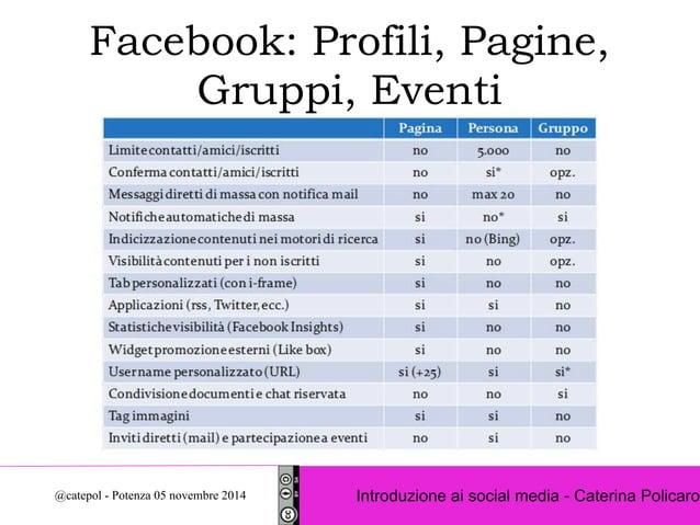 Facebook: Profili, Pagine,  Gruppi, Eventi  Introduzione ai social @catepol - Potenza 05 novembre 2014 media - Caterina Po...