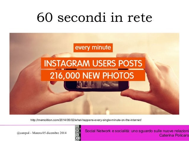60 secondi in rete  http://memolition.com/2014/05/02/what-happens-every-single-minute-on-the-internet/  Social Network e s...