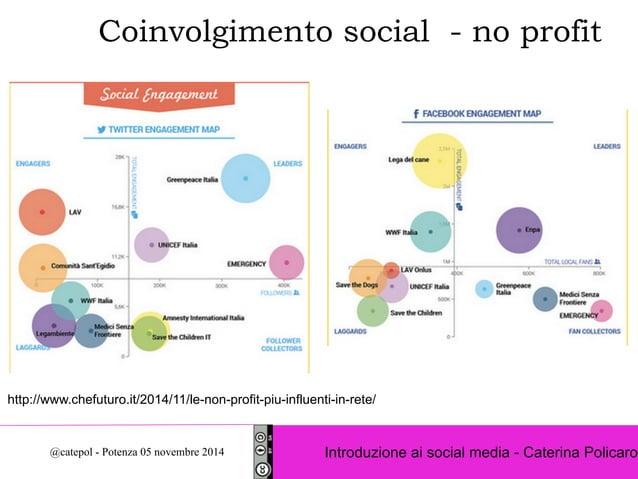 Coinvolgimento social - no profit  http://www.chefuturo.it/2014/11/le-non-profit-piu-influenti-in-rete/  Introduzione ai s...