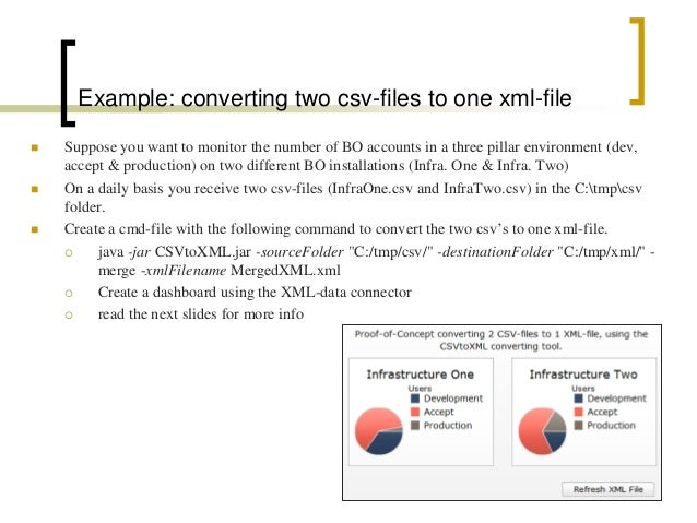 CSV to XML Converter