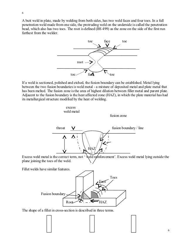 Lycra spandex pvc pantyhose uk