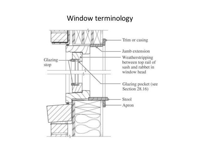 windows and ironmongery presentation for construction