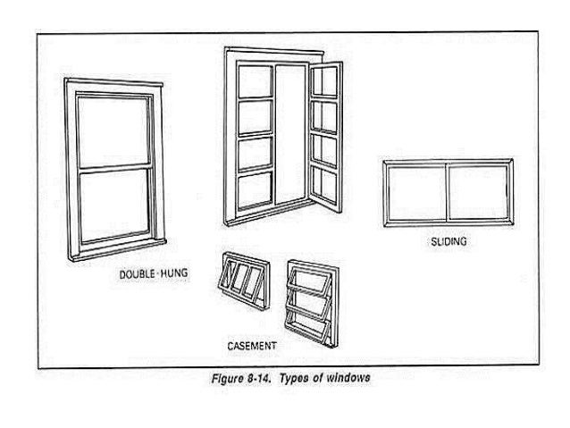 Windows and Ironmongery Presentation for Construction Technology